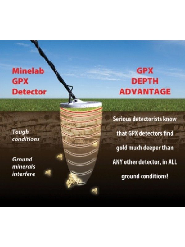 Minelab GPX 5000 -  the world's best metal detecting technologies!